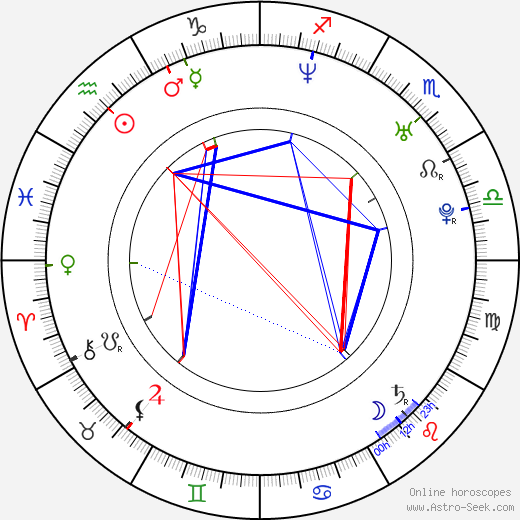 Maitland Ward astro natal birth chart, Maitland Ward horoscope, astrology