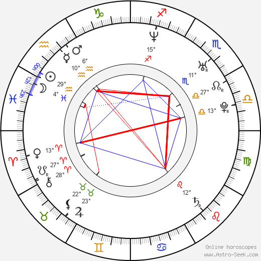 Meredith Ostrom birth chart, biography, wikipedia 2019, 2020