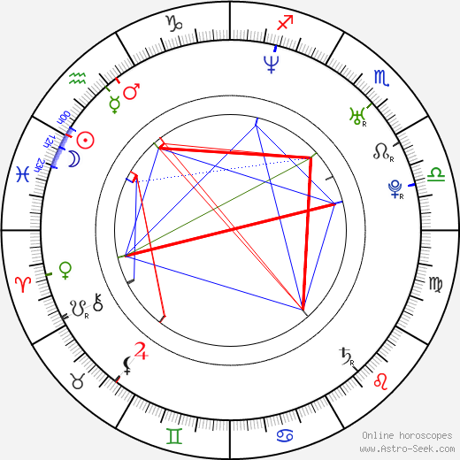 Meredith Ostrom birth chart, Meredith Ostrom astro natal horoscope, astrology