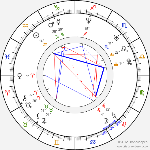 Mitra Hajjar birth chart, biography, wikipedia 2019, 2020
