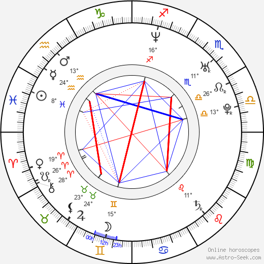 Nathan Bexton birth chart, biography, wikipedia 2019, 2020