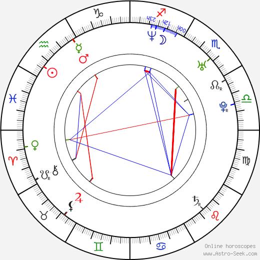 Ola Halén birth chart, Ola Halén astro natal horoscope, astrology