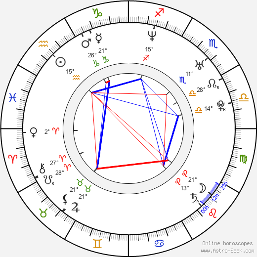 Patricia Prata birth chart, biography, wikipedia 2019, 2020