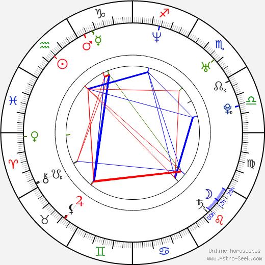 Patricia Prata astro natal birth chart, Patricia Prata horoscope, astrology