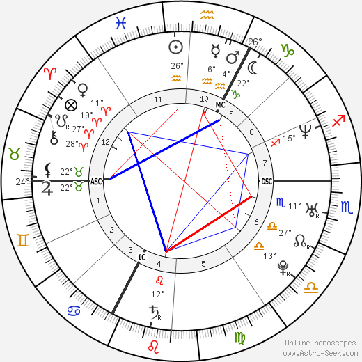 Rachida Brakni birth chart, biography, wikipedia 2018, 2019