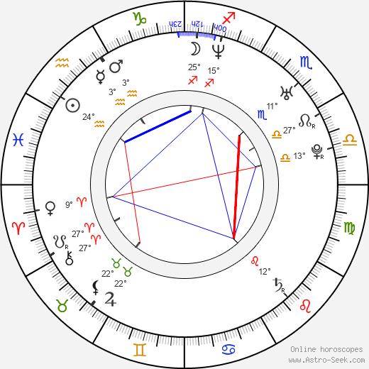 Randy Moss birth chart, biography, wikipedia 2020, 2021