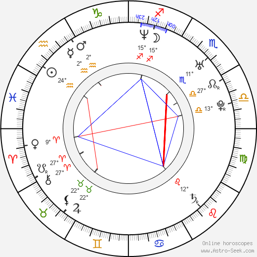 Raylene birth chart, biography, wikipedia 2018, 2019