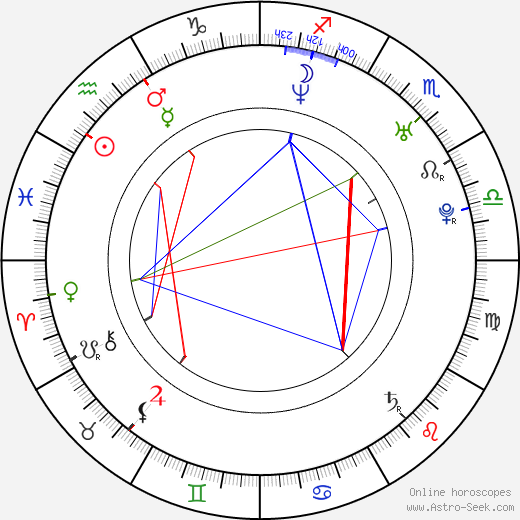 Raylene astro natal birth chart, Raylene horoscope, astrology