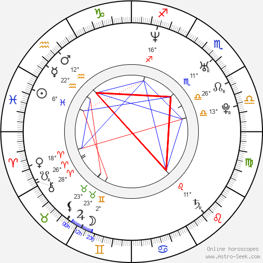 Ross Patterson birth chart, biography, wikipedia 2018, 2019