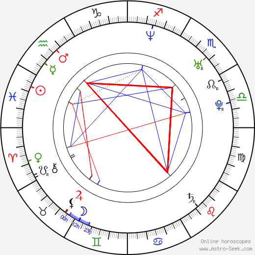 Ross Patterson astro natal birth chart, Ross Patterson horoscope, astrology