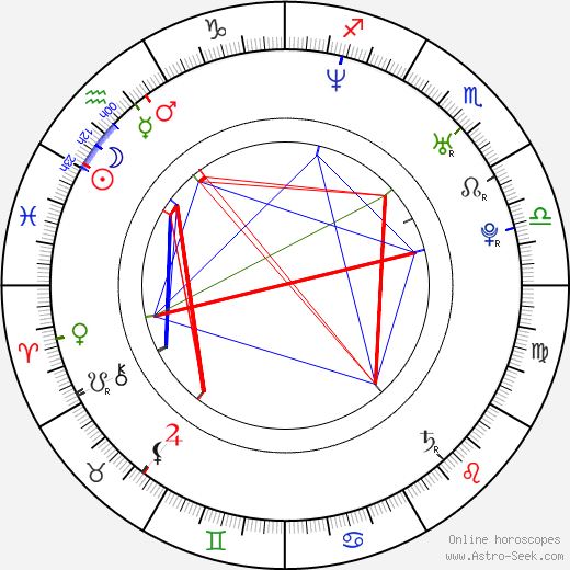 Sadie LeBlanc astro natal birth chart, Sadie LeBlanc horoscope, astrology
