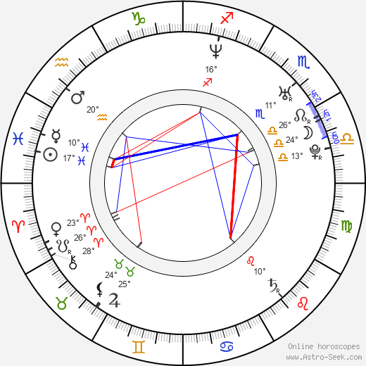 Alison Becker birth chart, biography, wikipedia 2018, 2019