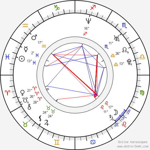 Barret Swatek birth chart, biography, wikipedia 2020, 2021