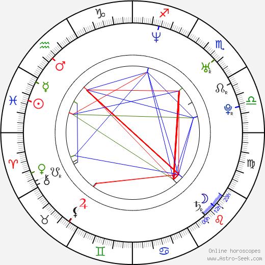 Barret Swatek birth chart, Barret Swatek astro natal horoscope, astrology