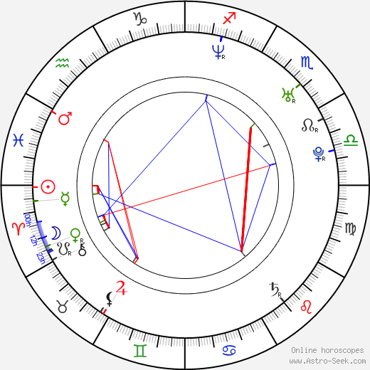 Brian Clement astro natal birth chart, Brian Clement horoscope, astrology