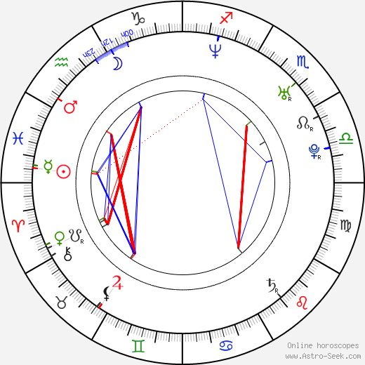 Brian Tee astro natal birth chart, Brian Tee horoscope, astrology