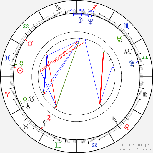 Camille Anderson astro natal birth chart, Camille Anderson horoscope, astrology