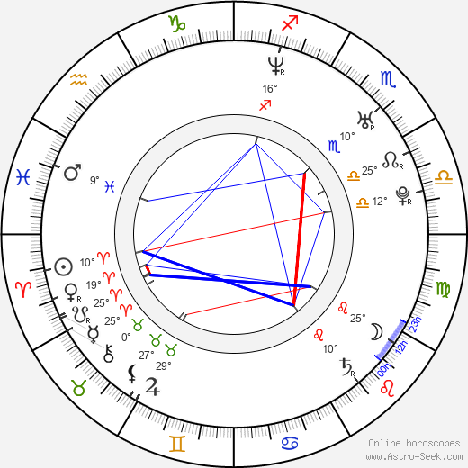 Cathy Corino birth chart, biography, wikipedia 2019, 2020