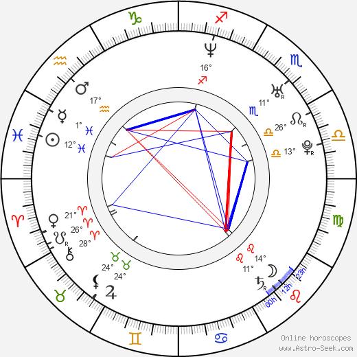 Chris Muto birth chart, biography, wikipedia 2018, 2019