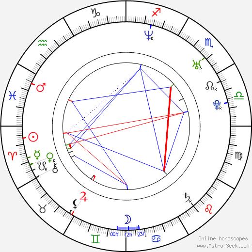 Donald Rice tema natale, oroscopo, Donald Rice oroscopi gratuiti, astrologia