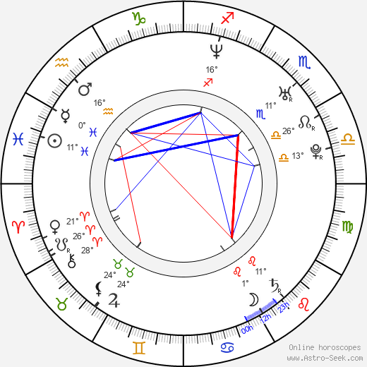 Heather McComb birth chart, biography, wikipedia 2018, 2019