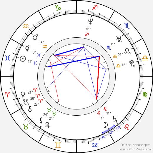 Heather McComb birth chart, biography, wikipedia 2019, 2020