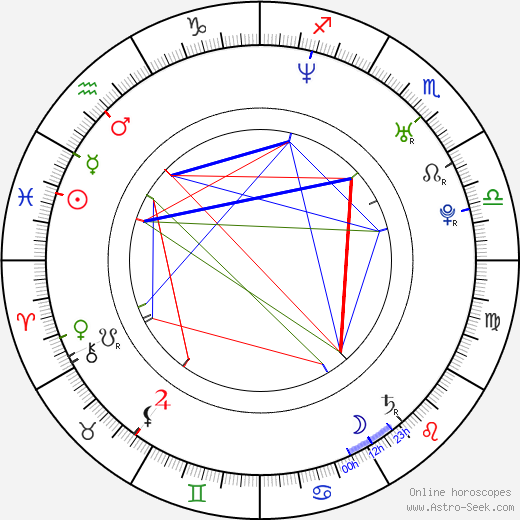 Heather McComb astro natal birth chart, Heather McComb horoscope, astrology