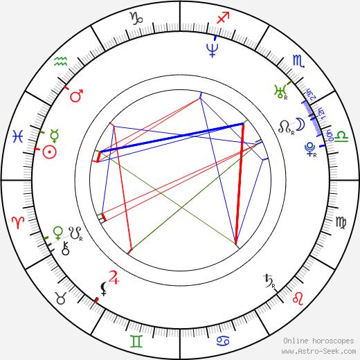 James Van Der Beek astro natal birth chart, James Van Der Beek horoscope, astrology