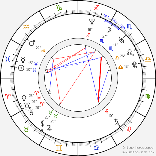 Jeff Branson birth chart, biography, wikipedia 2018, 2019