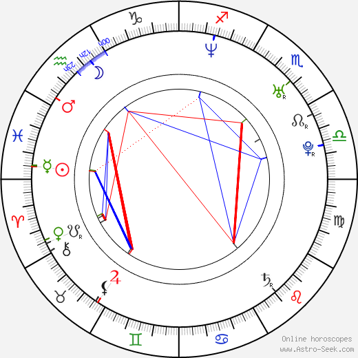 Joseph Hahn astro natal birth chart, Joseph Hahn horoscope, astrology