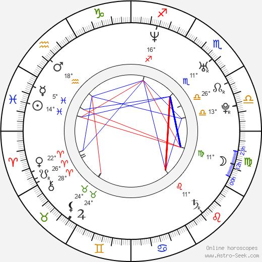 Laura Howard birth chart, biography, wikipedia 2019, 2020