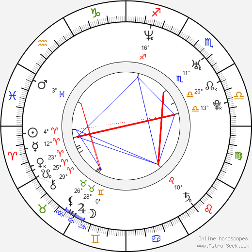 Olivia Burnette birth chart, biography, wikipedia 2019, 2020