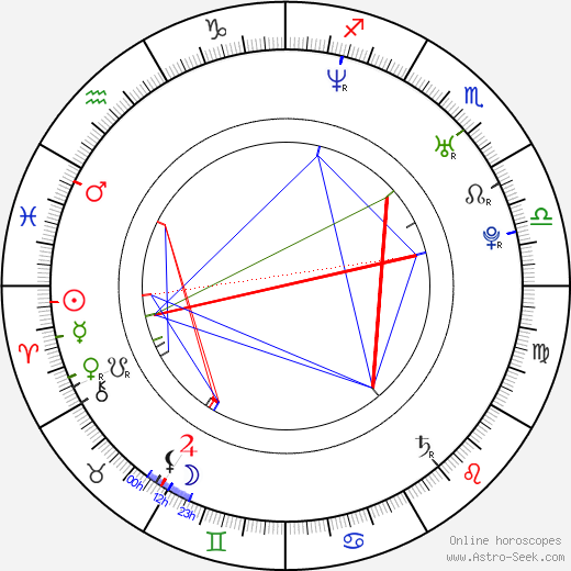Olivia Burnette astro natal birth chart, Olivia Burnette horoscope, astrology