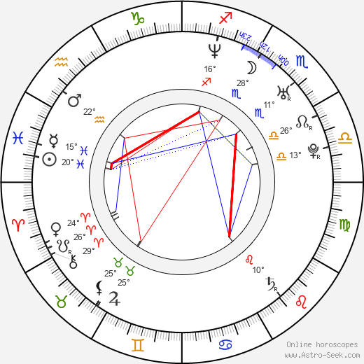Robin Thicke birth chart, biography, wikipedia 2018, 2019