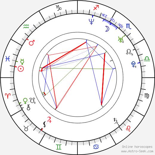 Robin Thicke astro natal birth chart, Robin Thicke horoscope, astrology
