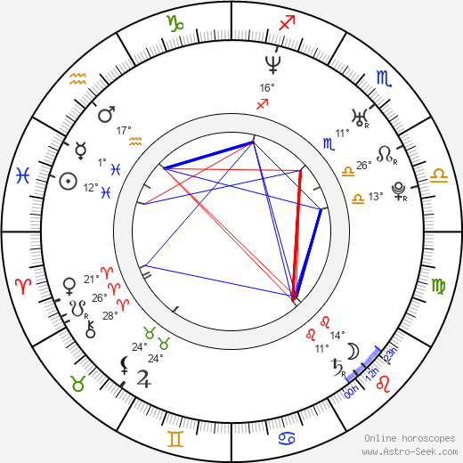Ronan Keating birth chart, biography, wikipedia 2019, 2020