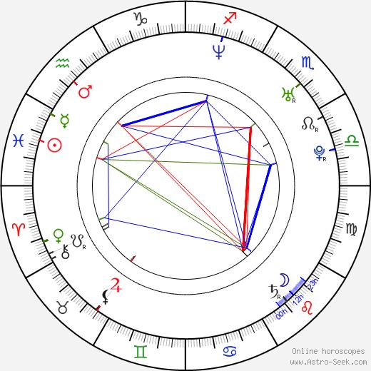 Sarah Smart birth chart, Sarah Smart astro natal horoscope, astrology