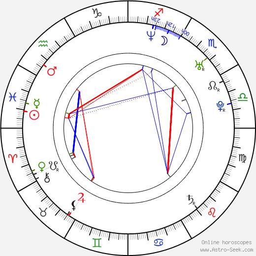 Stefan Arsenijevic tema natale, oroscopo, Stefan Arsenijevic oroscopi gratuiti, astrologia