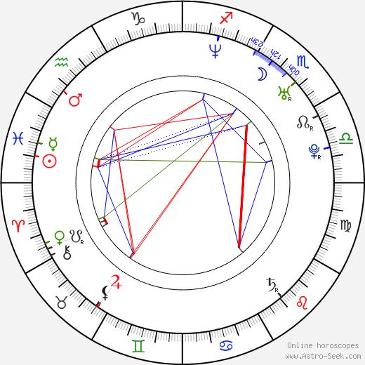 Till Firit birth chart, Till Firit astro natal horoscope, astrology