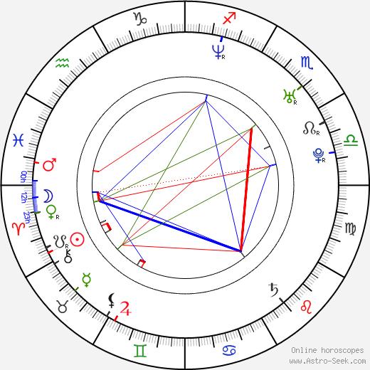 Alek Wek birth chart, Alek Wek astro natal horoscope, astrology