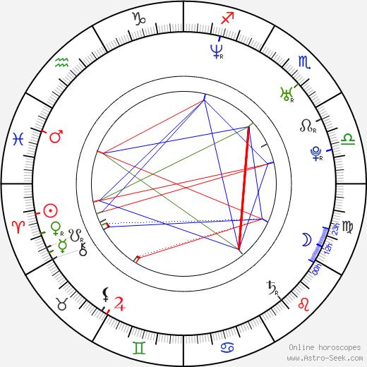 Alice Lowe день рождения гороскоп, Alice Lowe Натальная карта онлайн