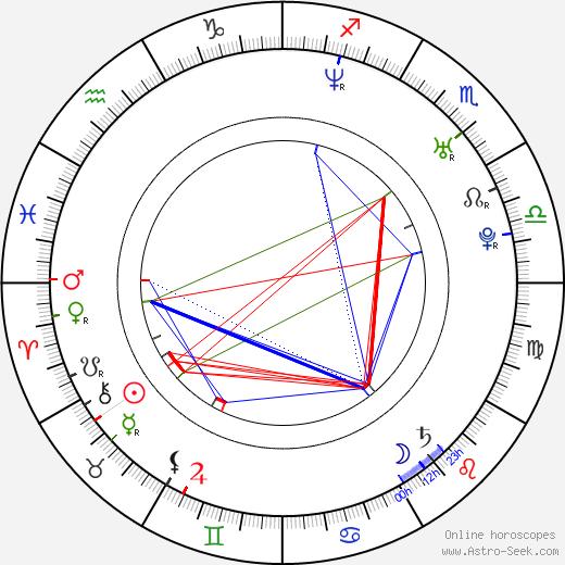 Brandon Slagle день рождения гороскоп, Brandon Slagle Натальная карта онлайн