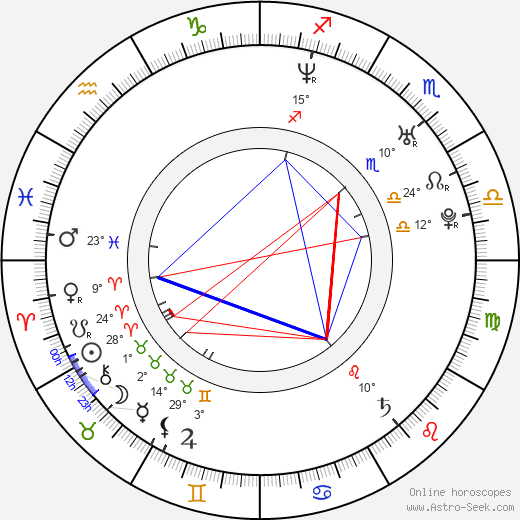 Bryce Johnson birth chart, biography, wikipedia 2019, 2020