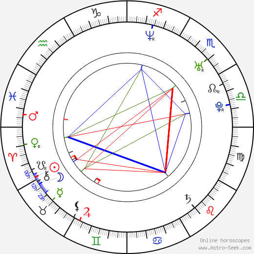Bryce Johnson astro natal birth chart, Bryce Johnson horoscope, astrology