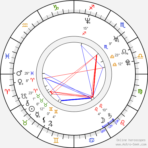 Chibi birth chart, biography, wikipedia 2019, 2020