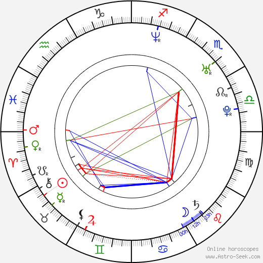 Dale Wolfe astro natal birth chart, Dale Wolfe horoscope, astrology