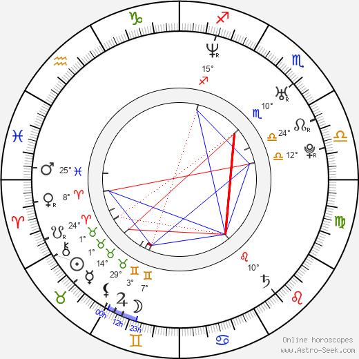 Danielle McKee birth chart, biography, wikipedia 2018, 2019