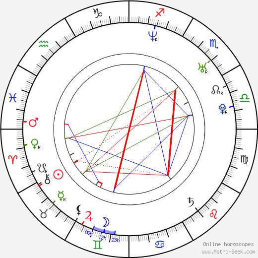 Danny Seo день рождения гороскоп, Danny Seo Натальная карта онлайн