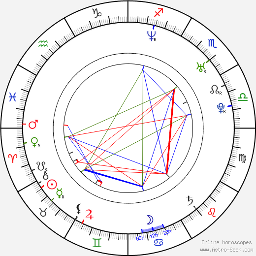Eric Balfour astro natal birth chart, Eric Balfour horoscope, astrology