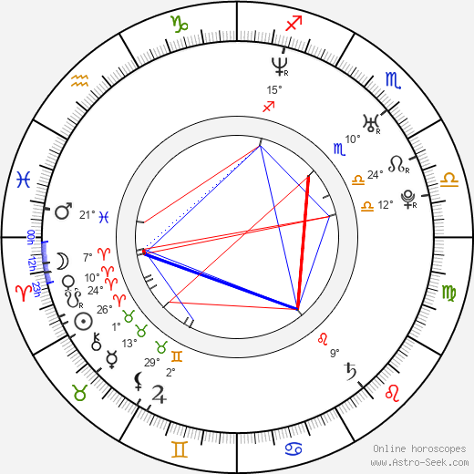 Hayes MacArthur birth chart, biography, wikipedia 2018, 2019